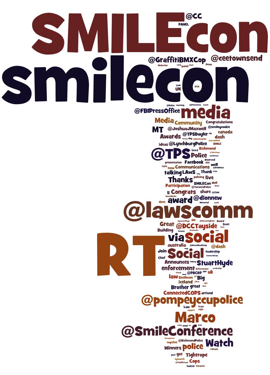 Most popular tweets at SMILEcon